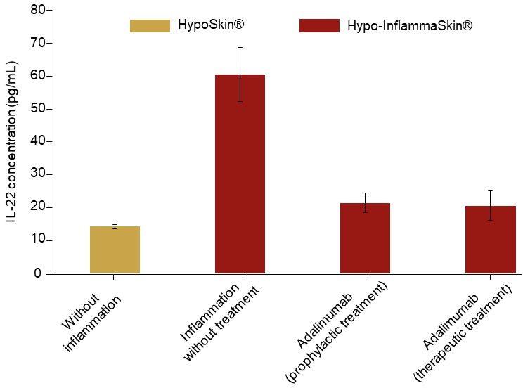 psoriasis biologics cytokine adalimumab